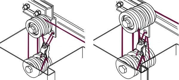Portoni tagliafuoco scorrevoli: taglie per chiusura - Ferrari Porte